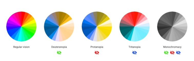 color spectrum wheels